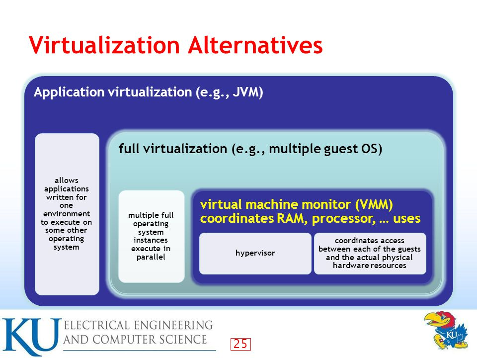 25 Virtualization Alternatives Application virtualization (e.g., JVM) allows applications written for one environment to execute on some other operating system full virtualization (e.g., multiple guest OS) multiple full operating system instances execute in parallel virtual machine monitor (VMM) coordinates RAM, processor, … uses hypervisor coordinates access between each of the guests and the actual physical hardware resources
