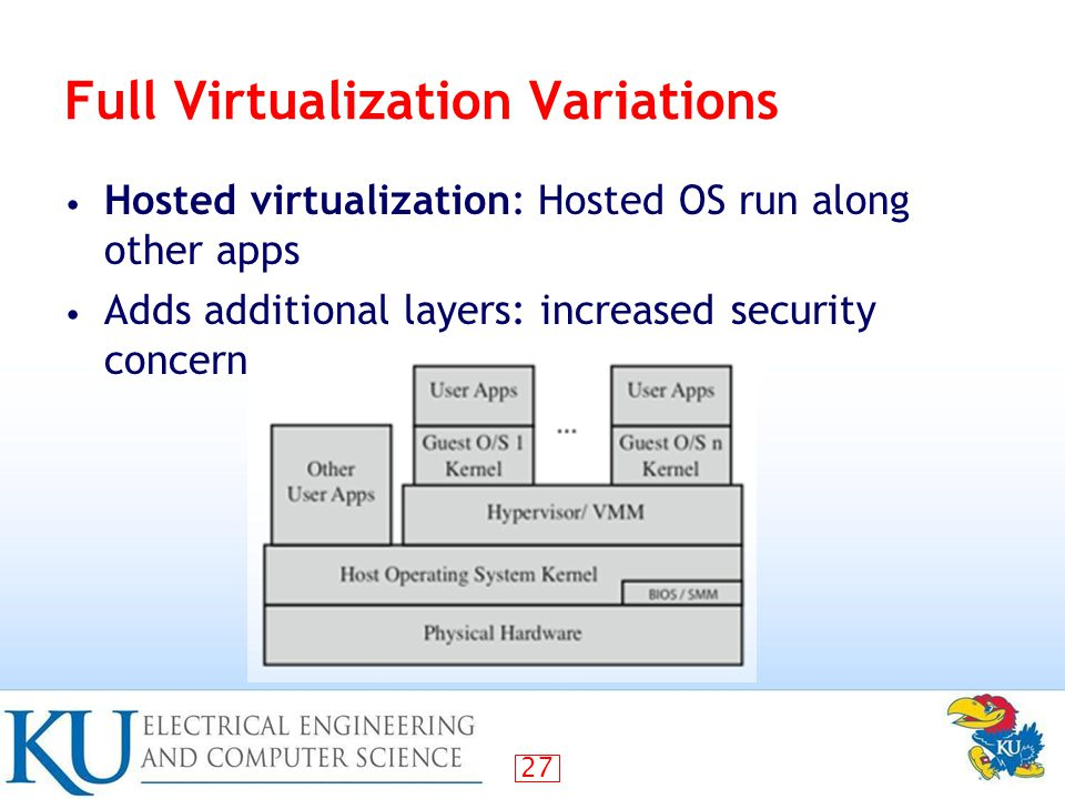 27 Full Virtualization Variations Hosted virtualization: Hosted OS run along other apps Adds additional layers: increased security concerns