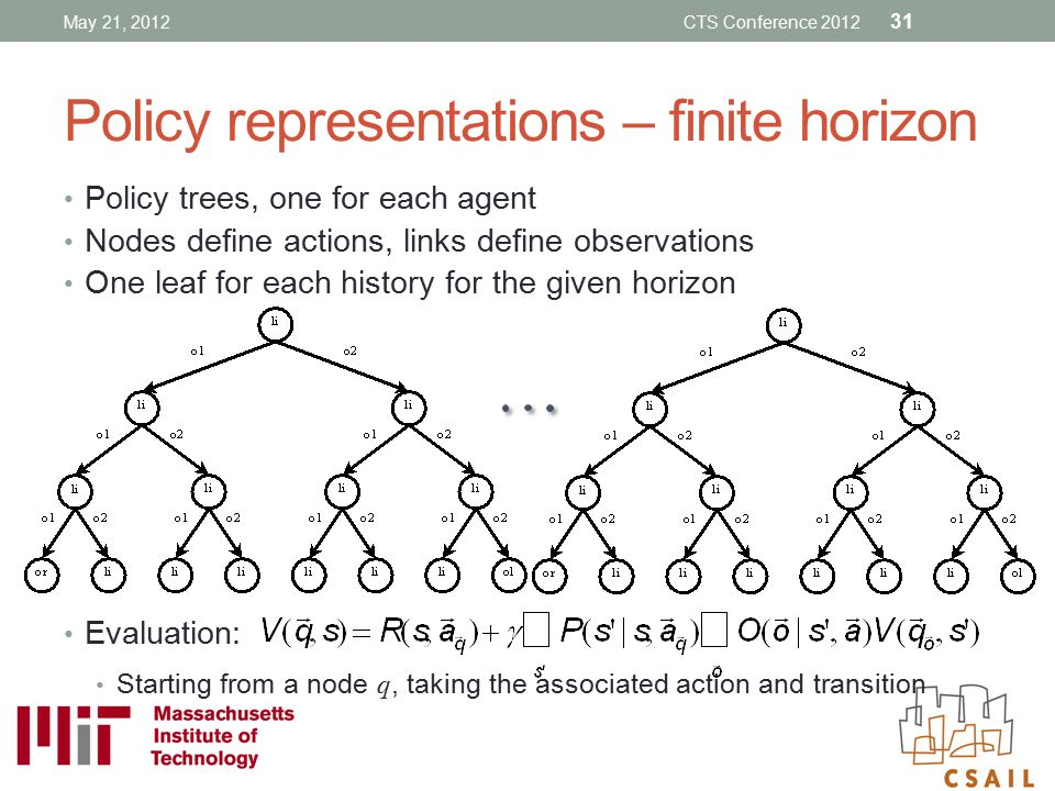Policy representations – finite horizon Policy trees, one for each agent Nodes define actions, links define observations One leaf for each history for