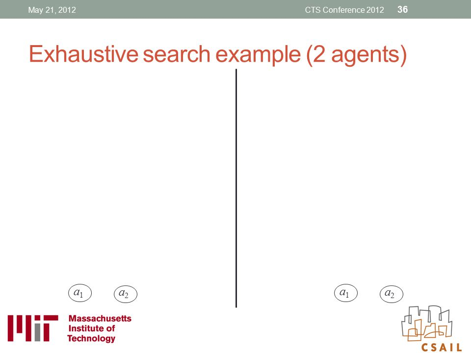 Exhaustive search example (2 agents) a1a1 a2a2 a1a1 a2a2 May 21, 2012CTS Conference 2012 36