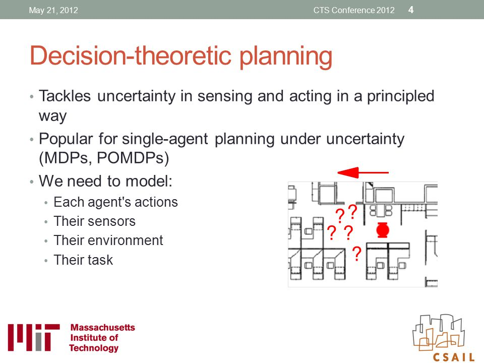 Decision-theoretic planning Tackles uncertainty in sensing and acting in a principled way Popular for single-agent planning under uncertainty (MDPs, P