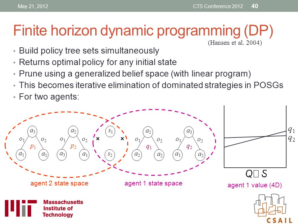Finite horizon dynamic programming (DP) Build policy tree sets simultaneously Returns optimal policy for any initial state Prune using a generalized b