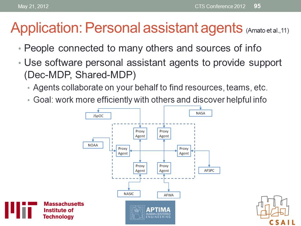 Application: Personal assistant agents (Amato et al.,11) People connected to many others and sources of info Use software personal assistant agents to