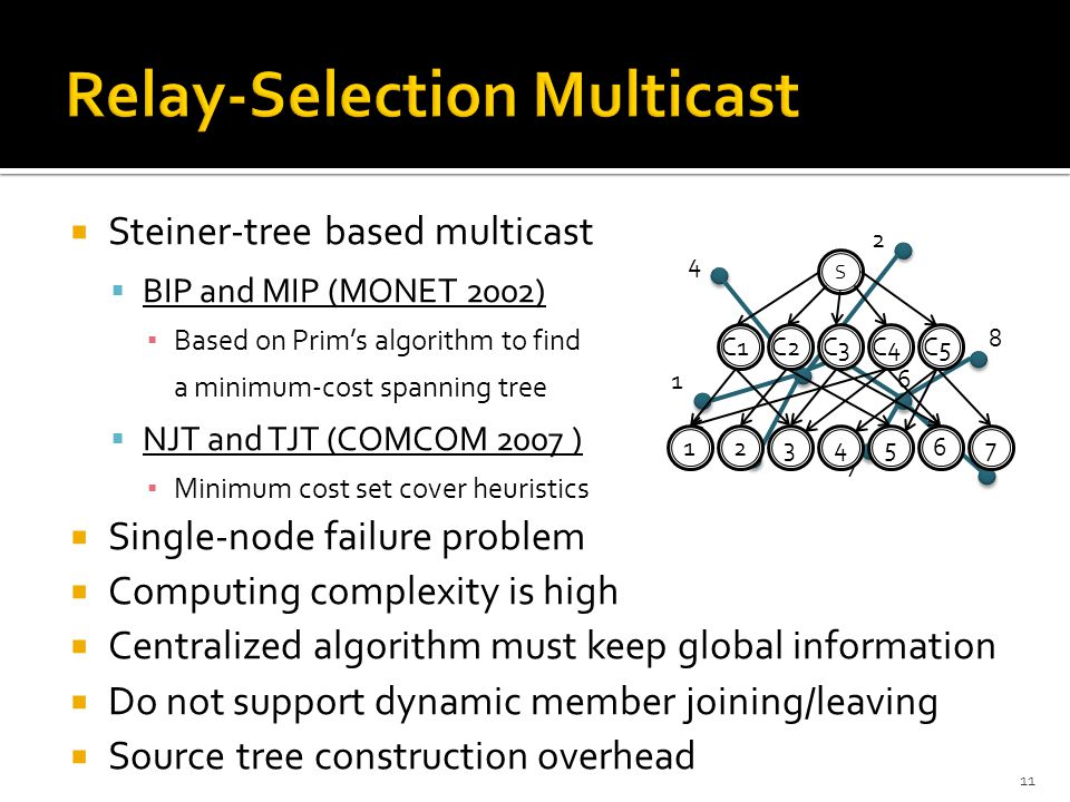  Steiner-tree based multicast  BIP and MIP (MONET 2002) ▪ Based on Prim's algorithm to find a minimum-cost spanning tree  NJT and TJT (COMCOM 2007 ) ▪ Minimum cost set cover heuristics  Single-node failure problem  Computing complexity is high  Centralized algorithm must keep global information  Do not support dynamic member joining/leaving  Source tree construction overhead 11 4 10 9 1 3 2 8 7 6 5 S 1234567 C1C2C3C4C5
