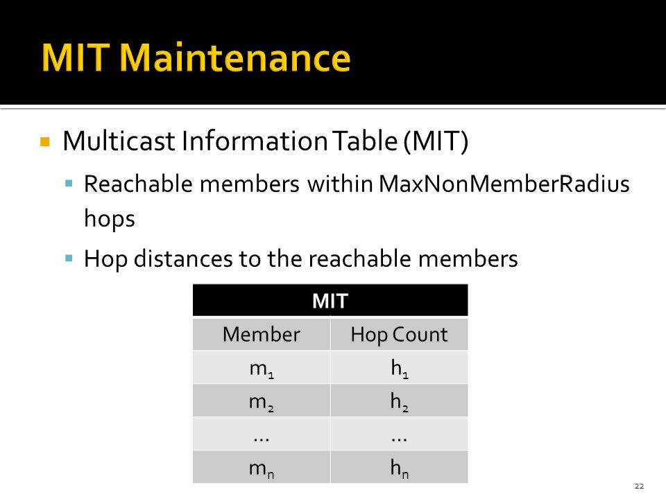  Multicast Information Table (MIT)  Reachable members within MaxNonMemberRadius hops  Hop distances to the reachable members 22 MIT MemberHop Count m1m1 h1h1 m2m2 h2h2 …… mnmn hnhn