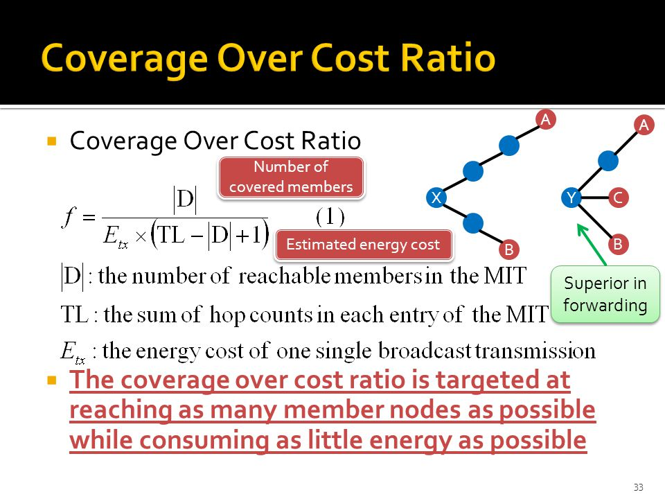  Coverage Over Cost Ratio  The coverage over cost ratio is targeted at reaching as many member nodes as possible while consuming as little energy as possible 33 X A B YC B A Number of covered members Estimated energy cost Superior in forwarding
