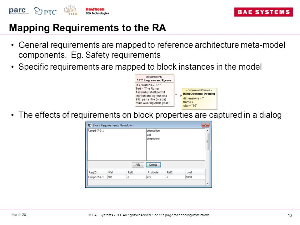 Mapping Requirements to the RA General requirements are mapped to reference architecture meta-model components.