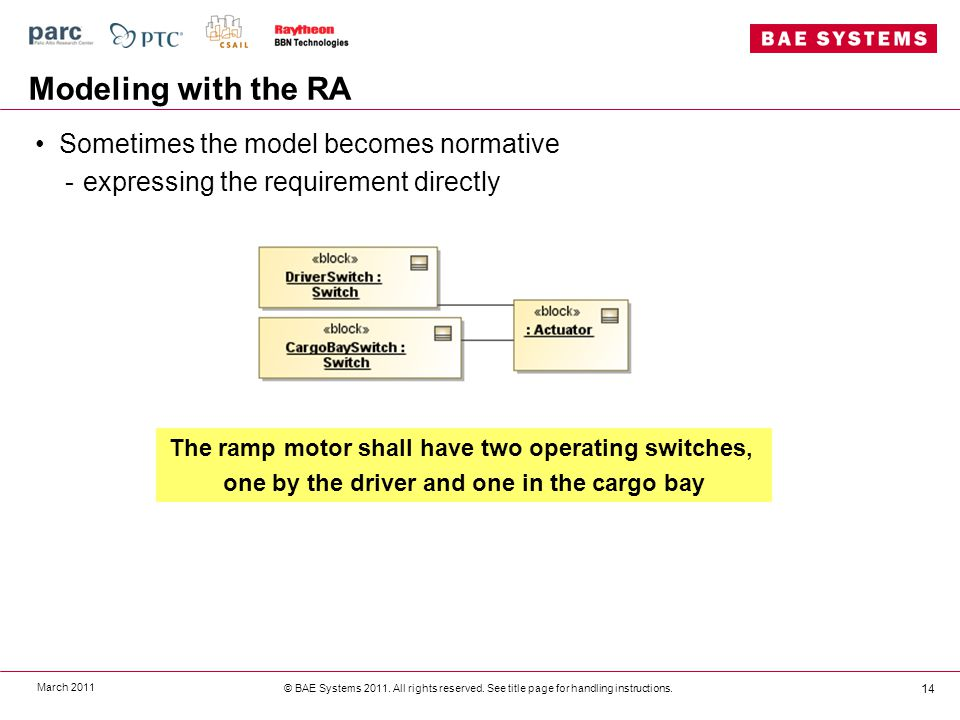Modeling with the RA Sometimes the model becomes normative -expressing the requirement directly March 2011 © BAE Systems 2011.