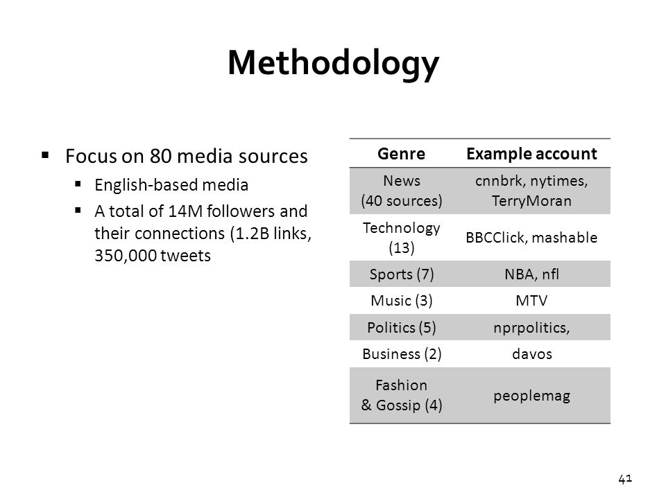 41 Methodology  Focus on 80 media sources  English-based media  A total of 14M followers and their connections (1.2B links, 350,000 tweets GenreExa