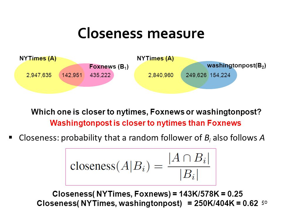 50 Closeness measure  Closeness: probability that a random follower of B i also follows A Closeness( NYTimes, Foxnews) = 143K/578K = 0.25 Closeness( NYTimes, washingtonpost) = 250K/404K = 0.62 Which one is closer to nytimes, Foxnews or washingtonpost.