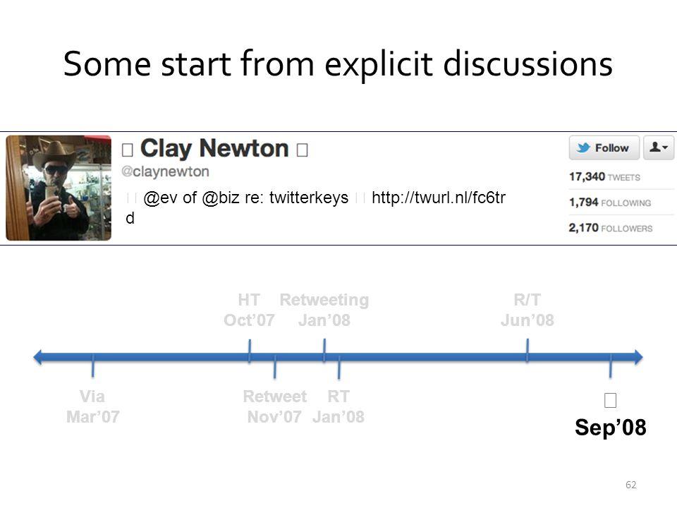 Some start from explicit discussions @ev of @biz re: twitterkeys ★ http://twurl.nl/fc6tr d Via Mar'07  Sep'08 RT Jan'08 R/T Jun'08 Retweeting Jan'08 Retweet Nov'07 HT Oct'07 62