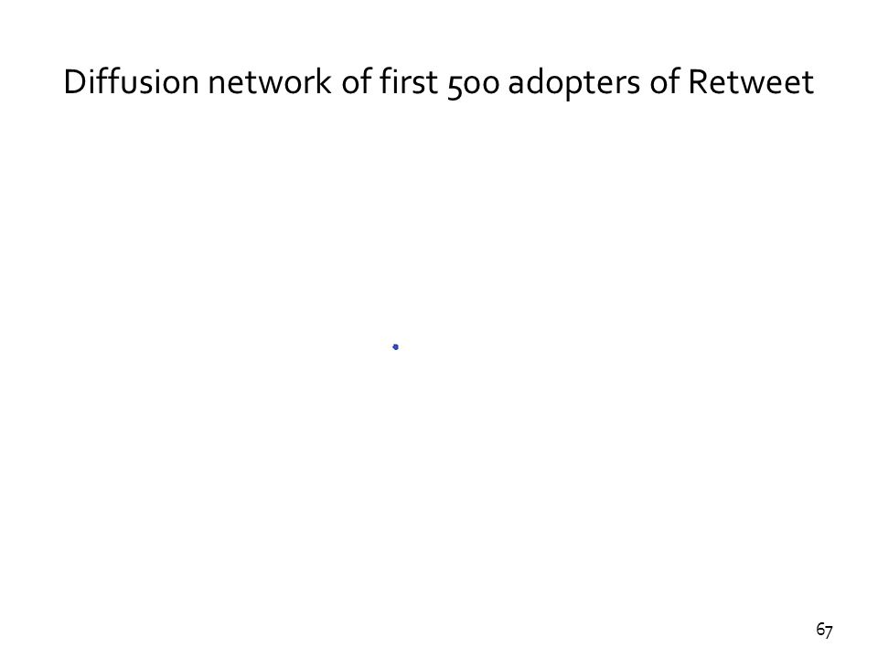 67 Diffusion network of first 500 adopters of Retweet