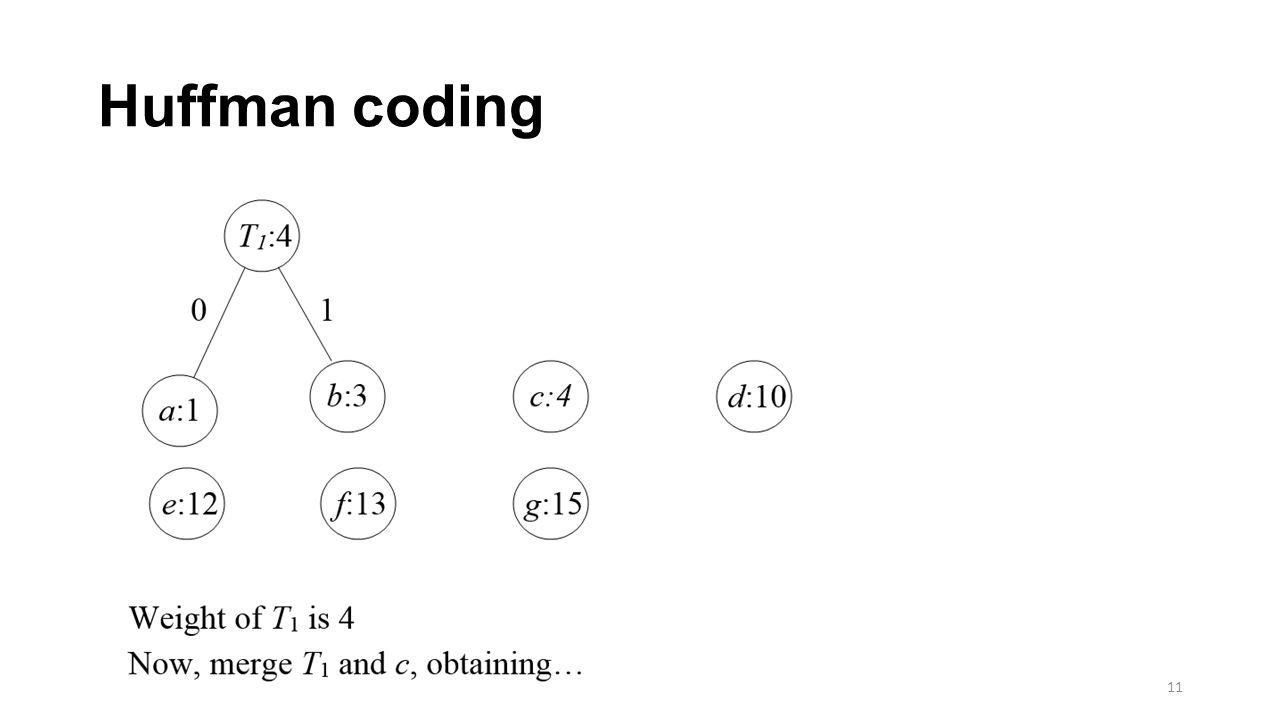 Huffman coding 11