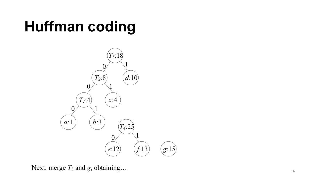 Huffman coding 14