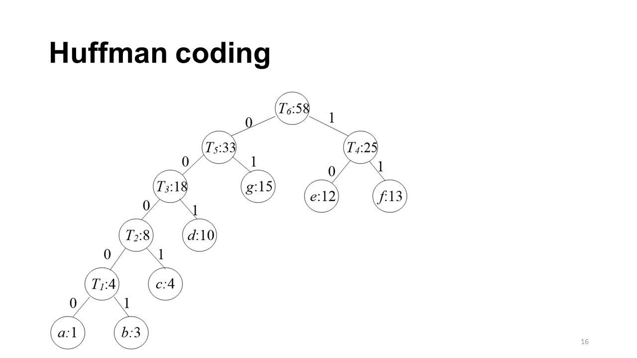 Huffman coding 16