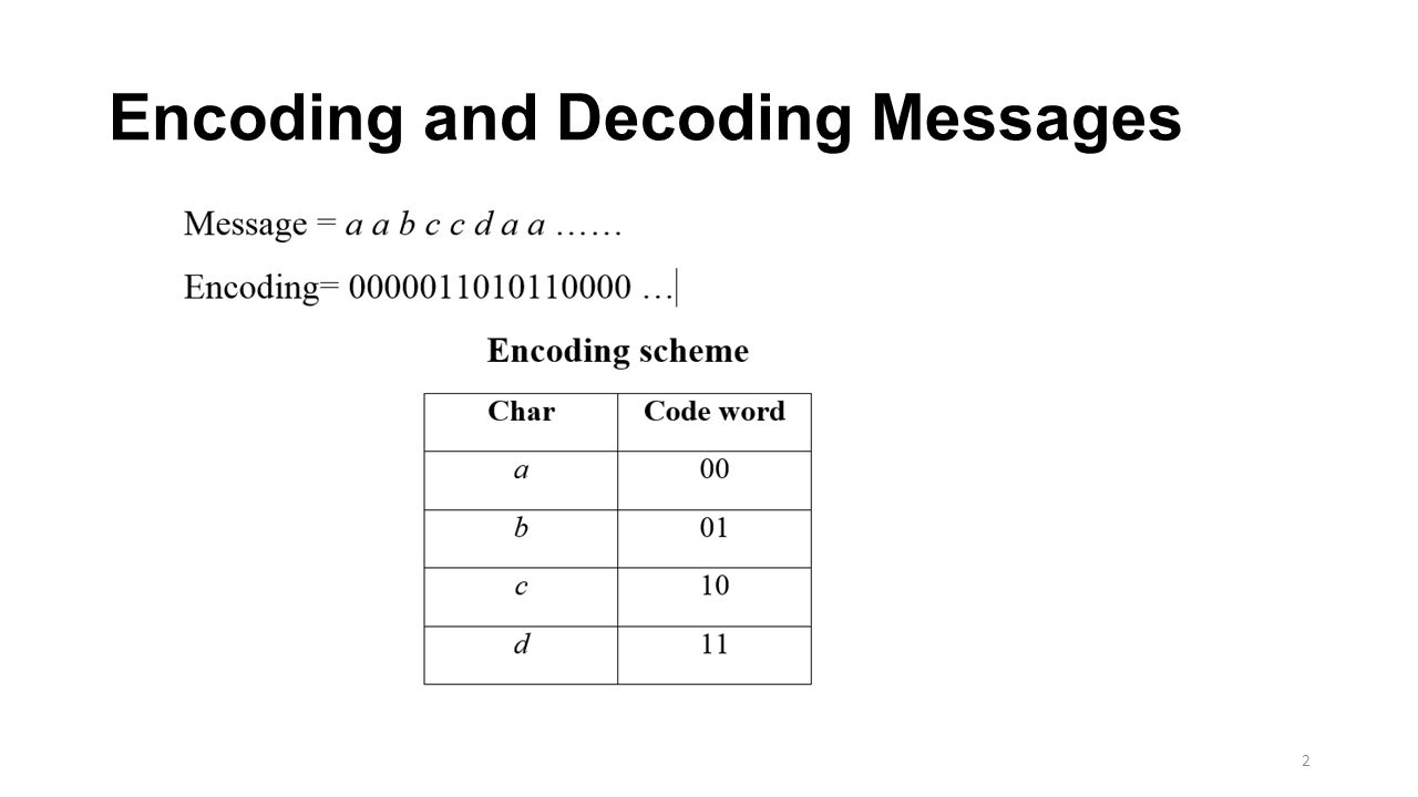 Encoding and Decoding Messages 2
