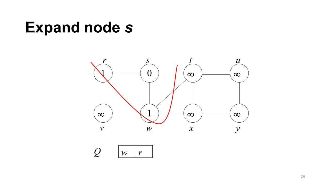 Expand node s 26