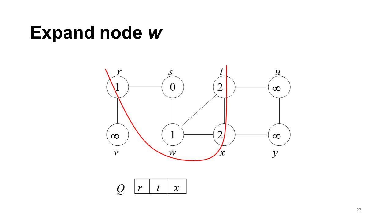 Expand node w 27