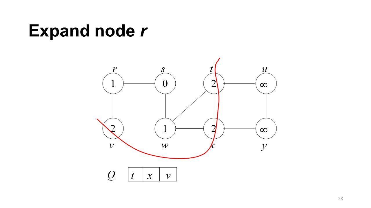 Expand node r 28