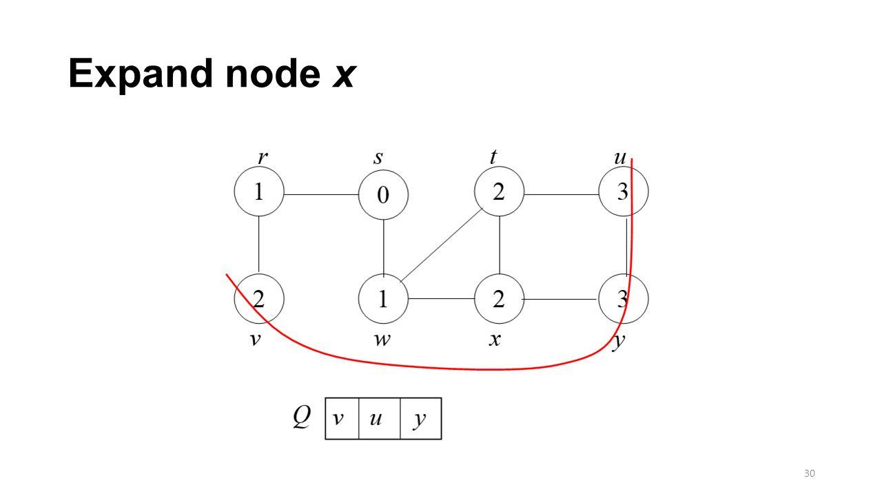 Expand node x 30