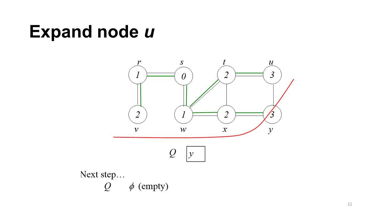 Expand node u 32