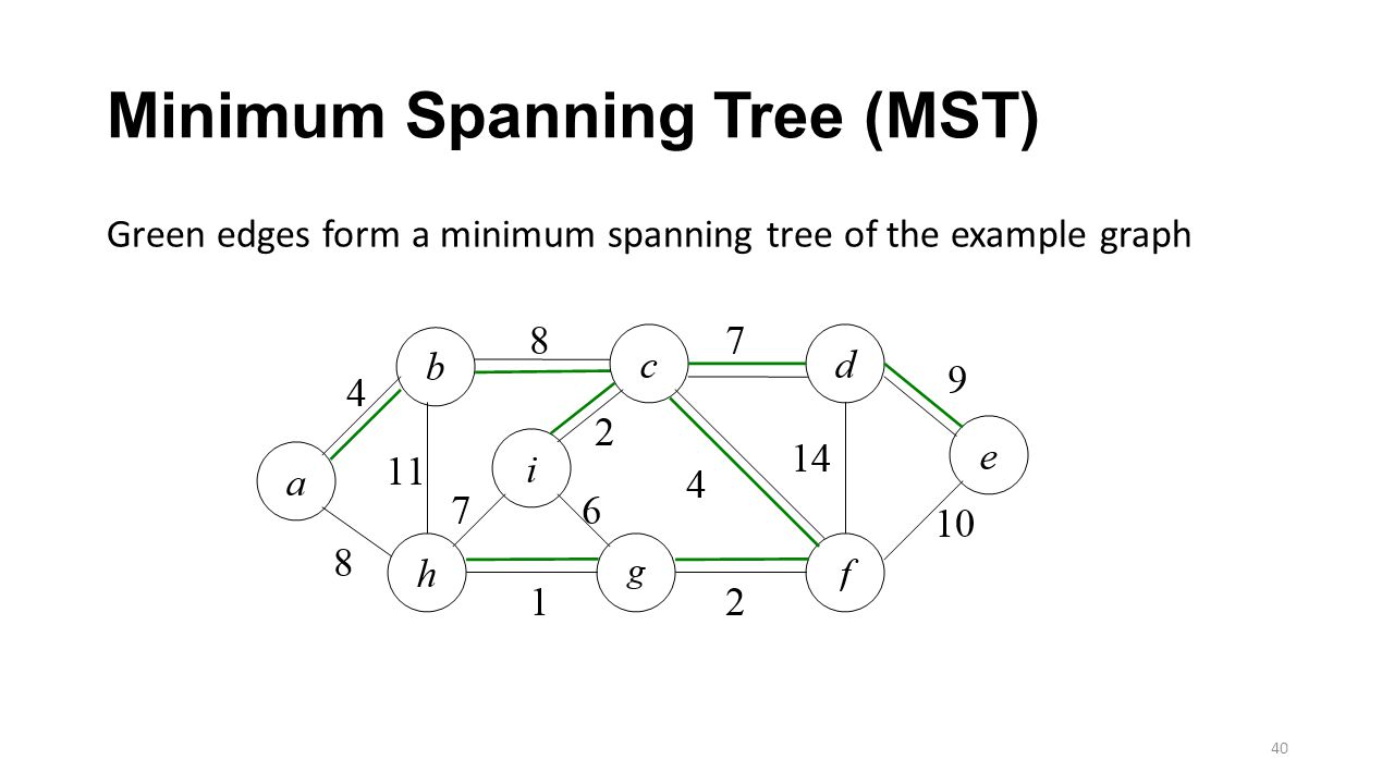 Minimum Spanning Tree (MST) Green edges form a minimum spanning tree of the example graph 40