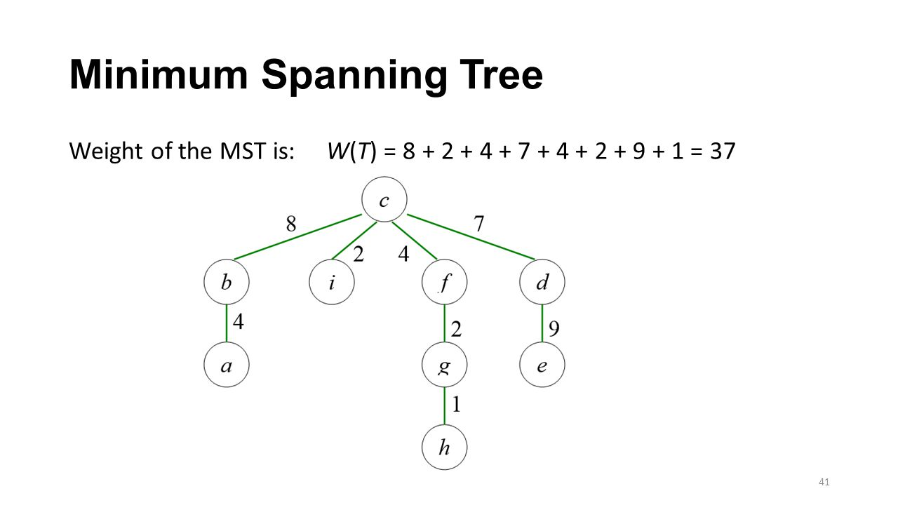Minimum Spanning Tree Weight of the MST is: W(T) = 8 + 2 + 4 + 7 + 4 + 2 + 9 + 1 = 37 41