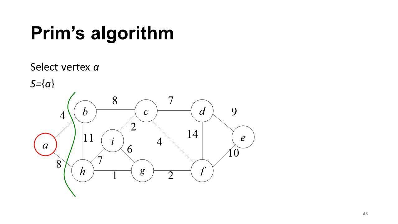 Prim's algorithm Select vertex a S={a} 48