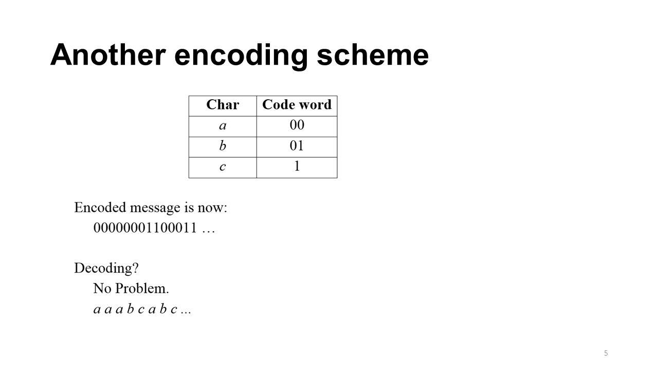 (d, e) is a light edge for (S,V-S) Select vertex e new V-S=  56
