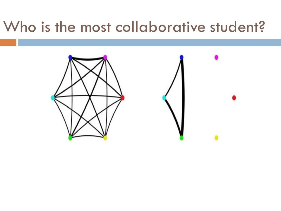 Who is the most collaborative student