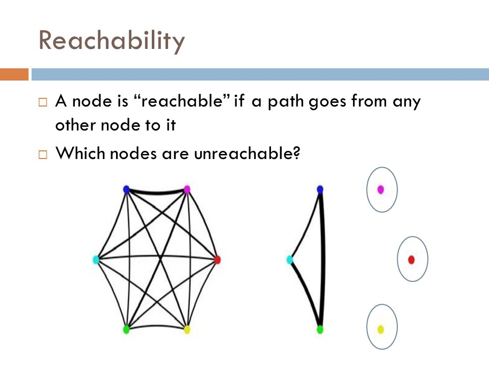 Reachability  A node is reachable if a path goes from any other node to it  Which nodes are unreachable