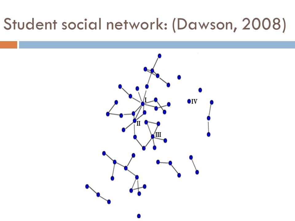 Student social network: (Dawson, 2008)