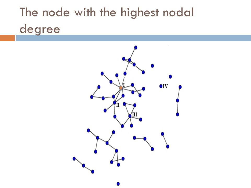 The node with the highest nodal degree