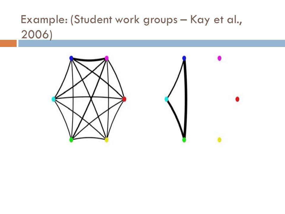 nodes Example: (Student work groups – Kay et al., 2006)