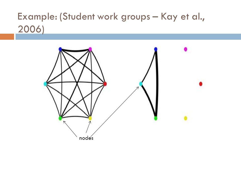 ties Example: (Student work groups – Kay et al., 2006)