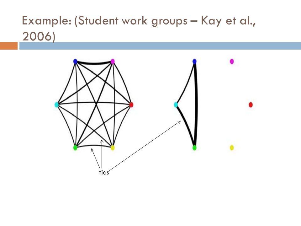 Strong ties Weak ties Example: (Student work groups – Kay et al., 2006)