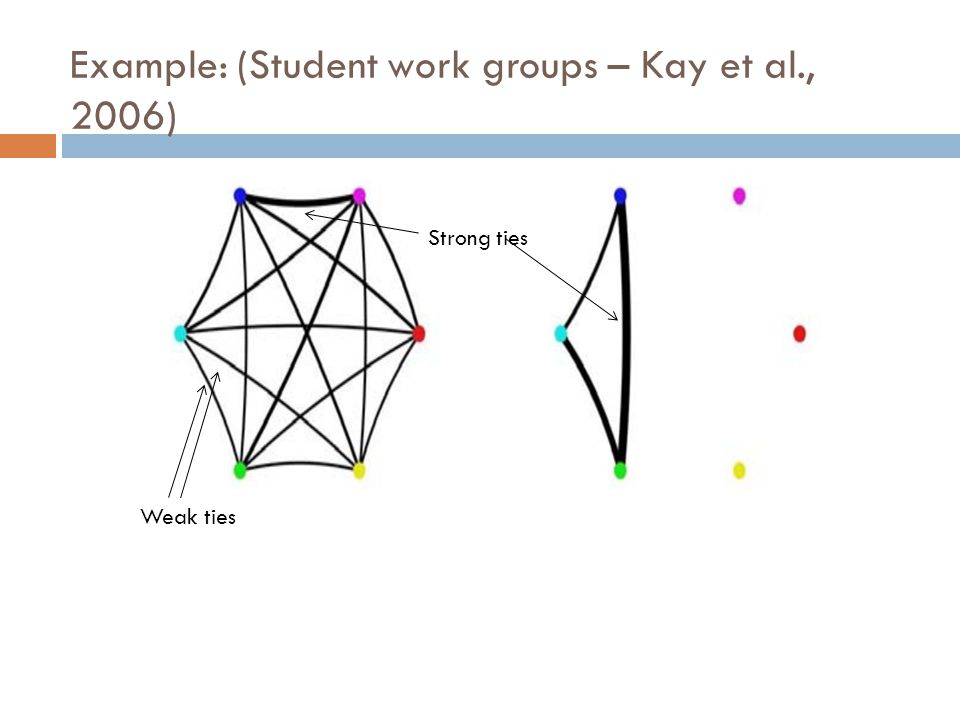 Which student group works together better?