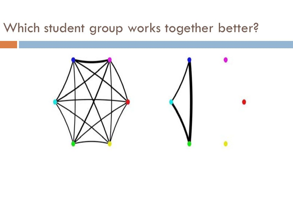 Centrality  How important is a node within the graph.