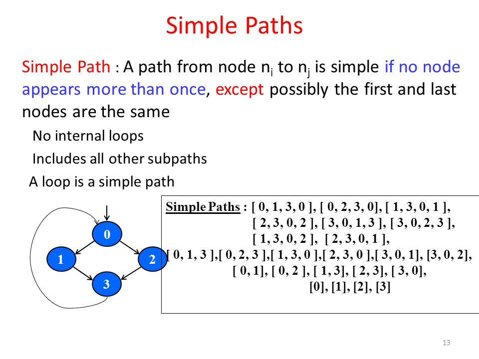 Simple Path : A path from node n i to n j is simple if no node appears more than once, except possibly the first and last nodes are the same No internal loops Includes all other subpaths A loop is a simple path 13 12 0 3 Simple Paths : [ 0, 1, 3, 0 ], [ 0, 2, 3, 0], [ 1, 3, 0, 1 ], [ 2, 3, 0, 2 ], [ 3, 0, 1, 3 ], [ 3, 0, 2, 3 ], [ 1, 3, 0, 2 ], [ 2, 3, 0, 1 ], [ 0, 1, 3 ],[ 0, 2, 3 ],[ 1, 3, 0 ],[ 2, 3, 0 ],[ 3, 0, 1], [3, 0, 2], [ 0, 1], [ 0, 2 ], [ 1, 3], [ 2, 3], [ 3, 0], [0], [1], [2], [3] Simple Paths