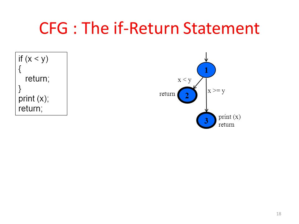 CFG : The if-Return Statement 18 if (x < y) { return; } print (x); return; 3 1 2 x >= y x < y return print (x) return
