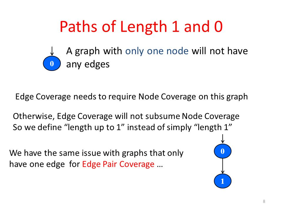 Paths of Length 1 and 0 8 0 A graph with only one node will not have any edges It may be boring, but formally, Edge Coverage needs to require Node Coverage on this graph Edge Coverage needs to require Node Coverage on this graph Otherwise, Edge Coverage will not subsume Node Coverage So we define length up to 1 instead of simply length 1 We have the same issue with graphs that only have one edge for Edge Pair Coverage … 1 0