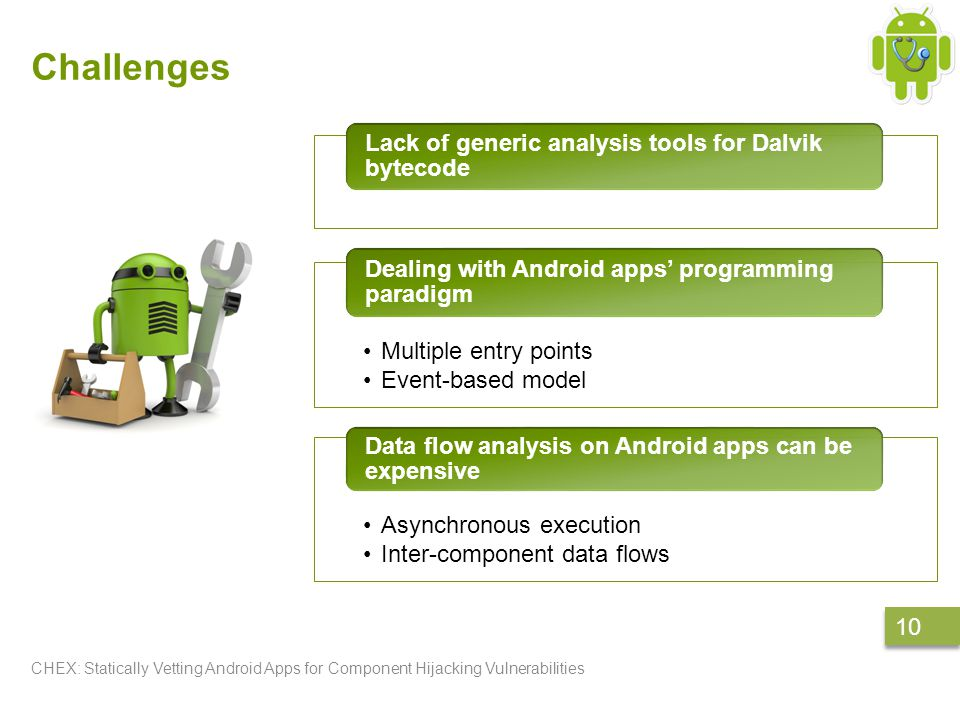 Challenges CHEX: Statically Vetting Android Apps for Component Hijacking Vulnerabilities 10 Lack of generic analysis tools for Dalvik bytecode Multiple entry points Event-based model Dealing with Android apps' programming paradigm Asynchronous execution Inter-component data flows Data flow analysis on Android apps can be expensive