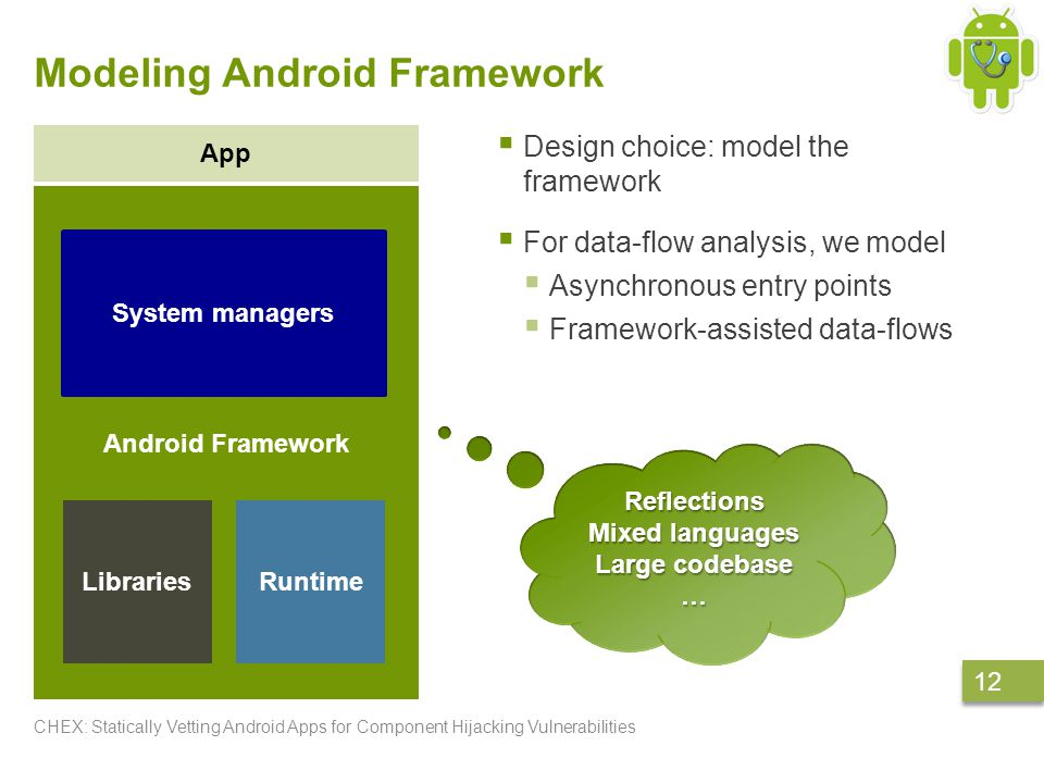 Android Framework Modeling Android Framework  Design choice: model the framework  For data-flow analysis, we model  Asynchronous entry points  Framework-assisted data-flows CHEX: Statically Vetting Android Apps for Component Hijacking Vulnerabilities 12 App System managers LibrariesRuntime Reflections Mixed languages Large codebase …