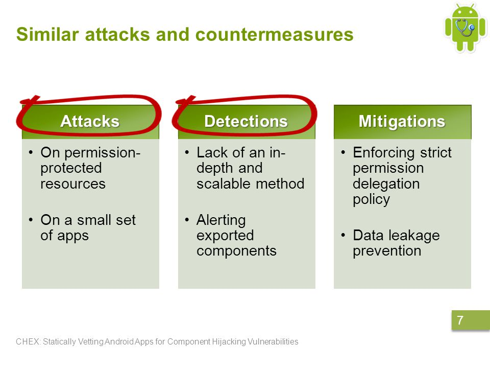 Similar attacks and countermeasures CHEX: Statically Vetting Android Apps for Component Hijacking Vulnerabilities 7 7Attacks On permission- protected resources On a small set of apps Detections Lack of an in- depth and scalable method Alerting exported components Mitigations Enforcing strict permission delegation policy Data leakage prevention
