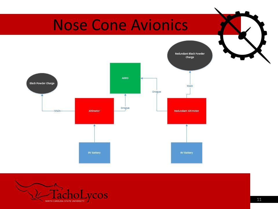 Nose Cone Avionics 11
