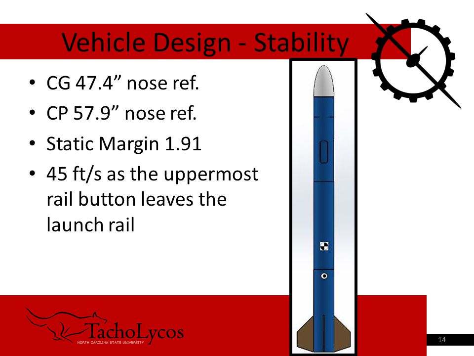 "CG 47.4"" nose ref. CP 57.9"" nose ref. Static Margin 1.91 45 ft/s as the uppermost rail button leaves the launch rail Vehicle Design - Stability 14"