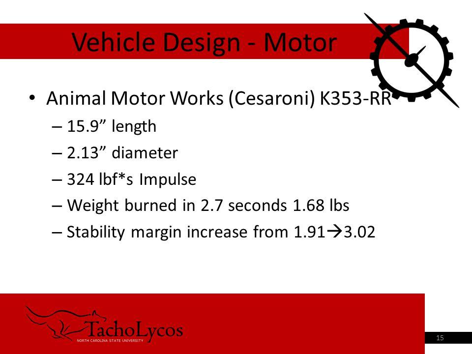 Animal Motor Works (Cesaroni) K353-RR – 15.9 length – 2.13 diameter – 324 lbf*s Impulse – Weight burned in 2.7 seconds 1.68 lbs – Stability margin increase from 1.91  3.02 Vehicle Design - Motor 15