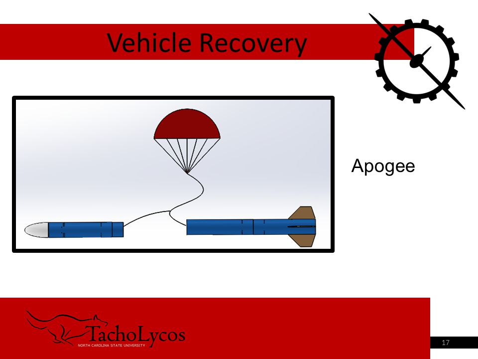Vehicle Recovery 17 Apogee