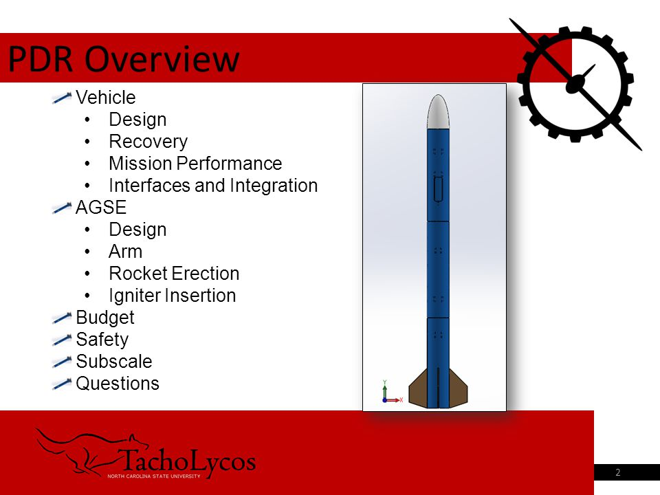 PDR Overview 2 Vehicle Design Recovery Mission Performance Interfaces and Integration AGSE Design Arm Rocket Erection Igniter Insertion Budget Safety