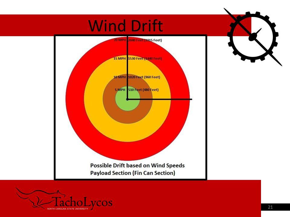 Wind Drift 21